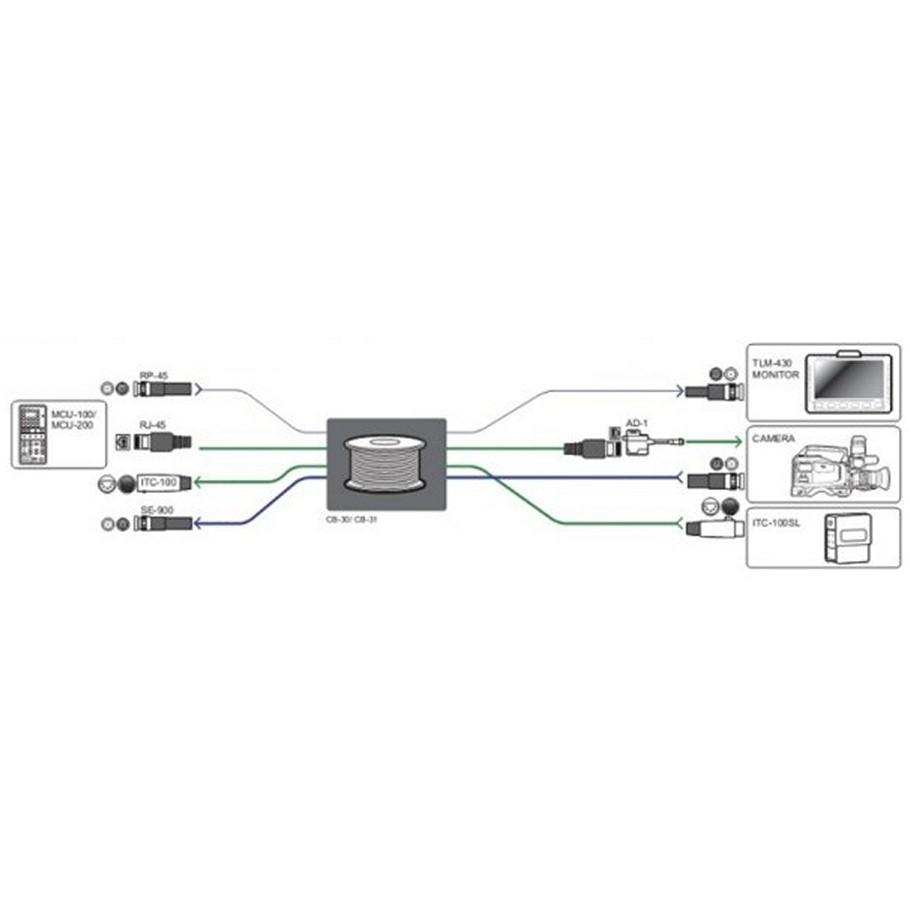 atem television studio hd manual pdf